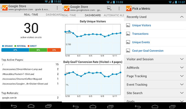 google_analytics_android app